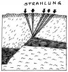 101308_Strahlung_100_0